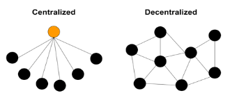 Centralised/Decentralised